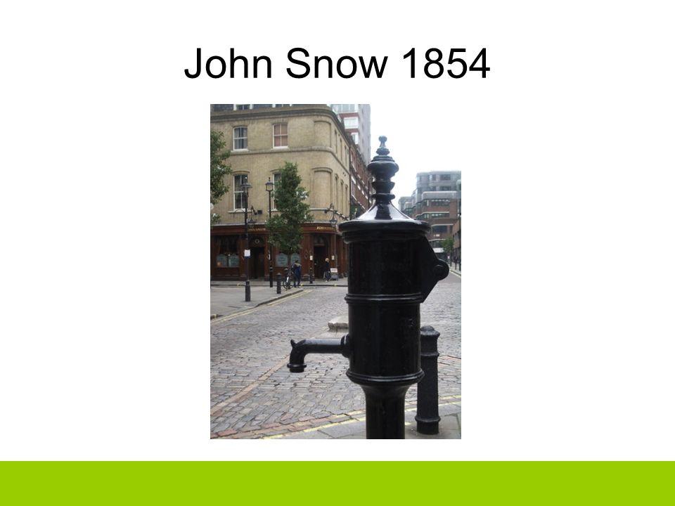 John Snow 1854