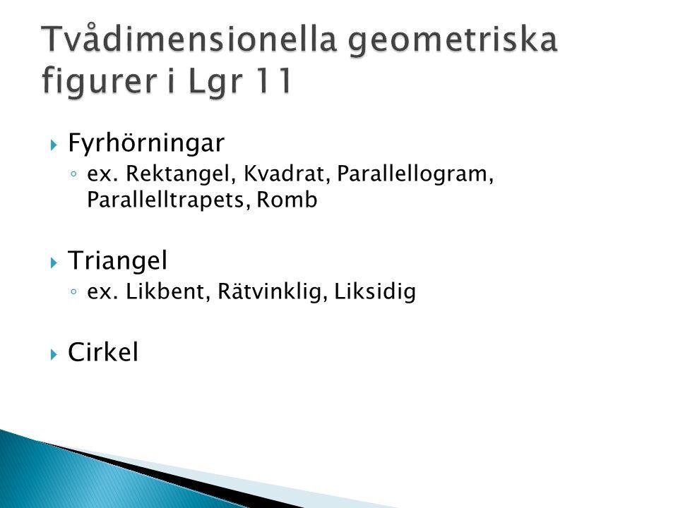  Fyrhörningar ◦ ex. Rektangel, Kvadrat, Parallellogram, Parallelltrapets, Romb  Triangel ◦ ex.