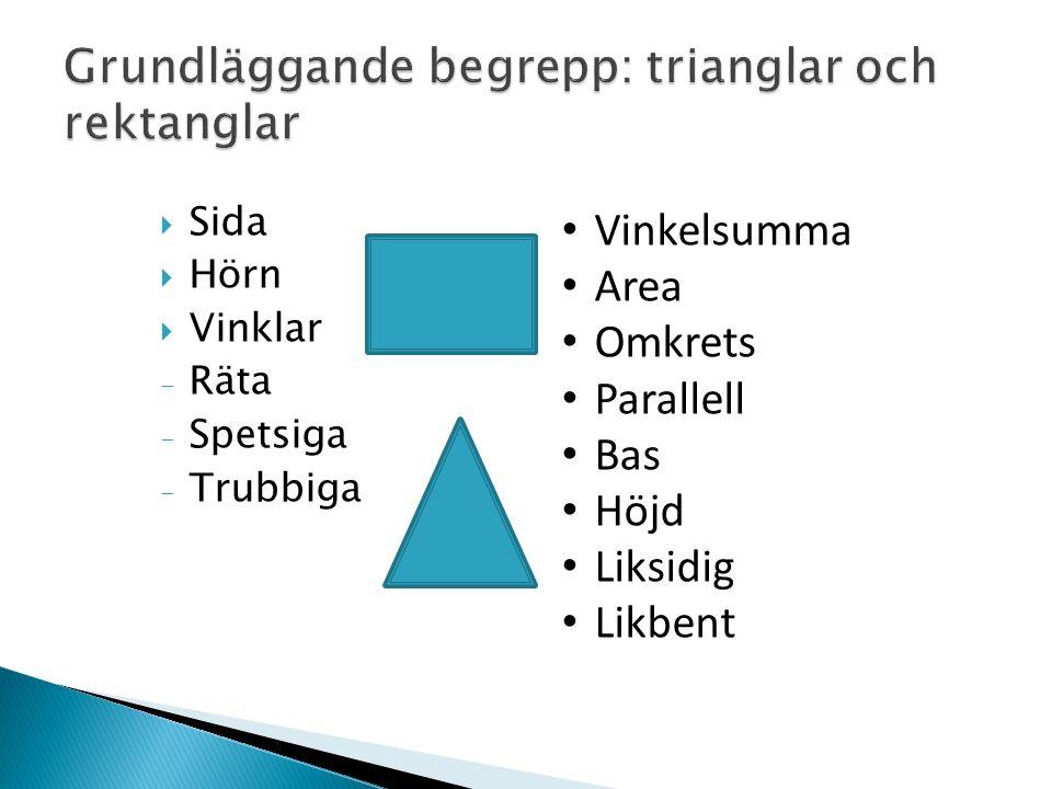  Sida  Hörn  Vinklar - Räta - Spetsiga - Trubbiga Vinkelsumma Area Omkrets Parallell Bas Höjd Liksidig Likbent