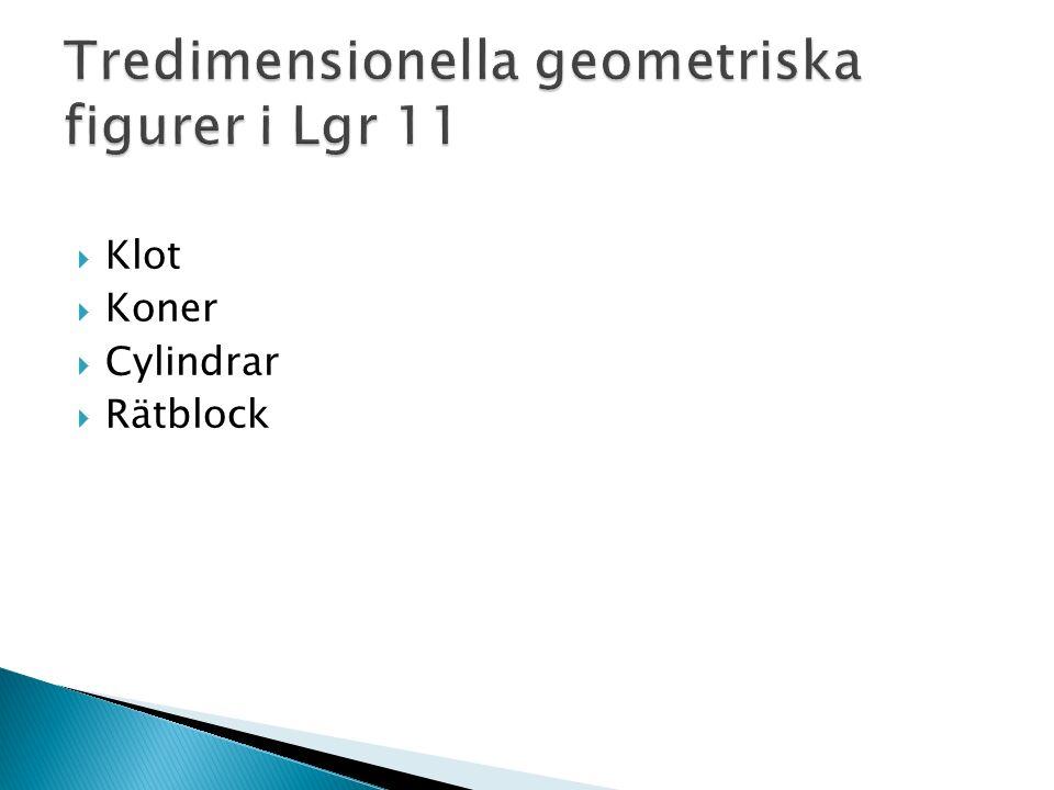  Klot  Koner  Cylindrar  Rätblock