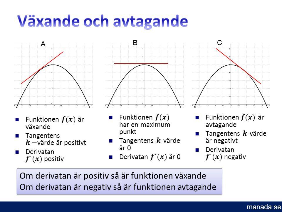 A BC Om derivatan är positiv så är funktionen växande Om derivatan är negativ så är funktionen avtagande Om derivatan är positiv så är funktionen växande Om derivatan är negativ så är funktionen avtagande manada.se