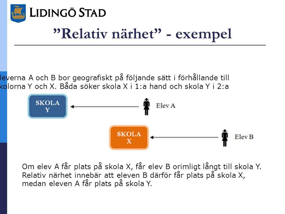 Relativ närhet - exempel Om elev A får plats på skola X, får elev B orimligt långt till skola Y.