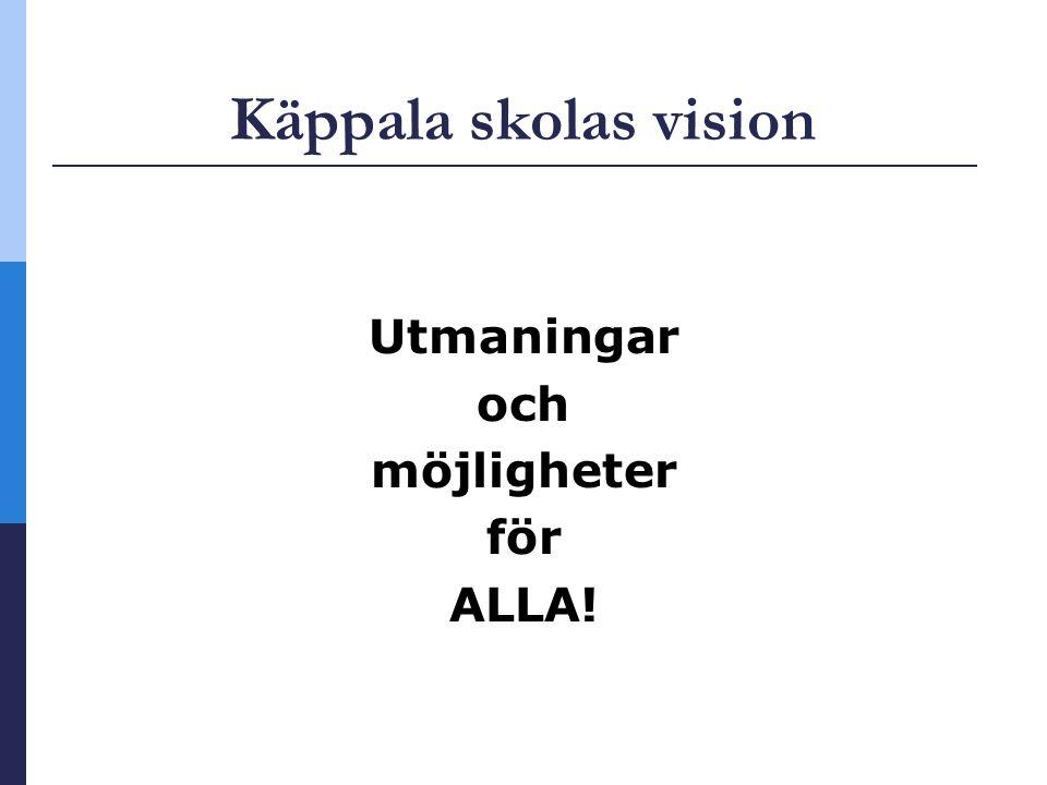 Käppala skolas vision Utmaningar och möjligheter för ALLA!