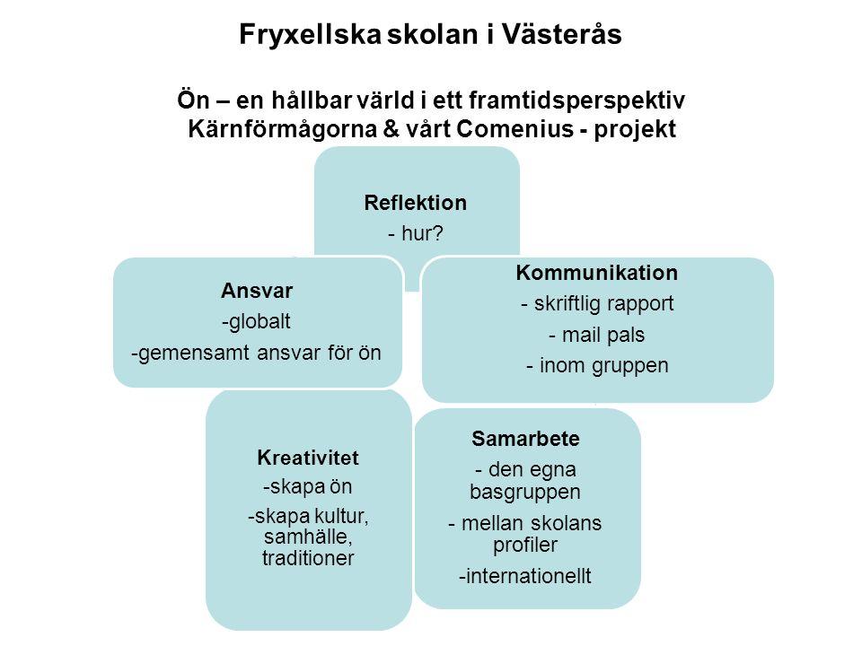 Fryxellska skolan i Västerås Ön – en hållbar värld i ett framtidsperspektiv Kärnförmågorna & vårt Comenius - projekt Reflektion - hur.
