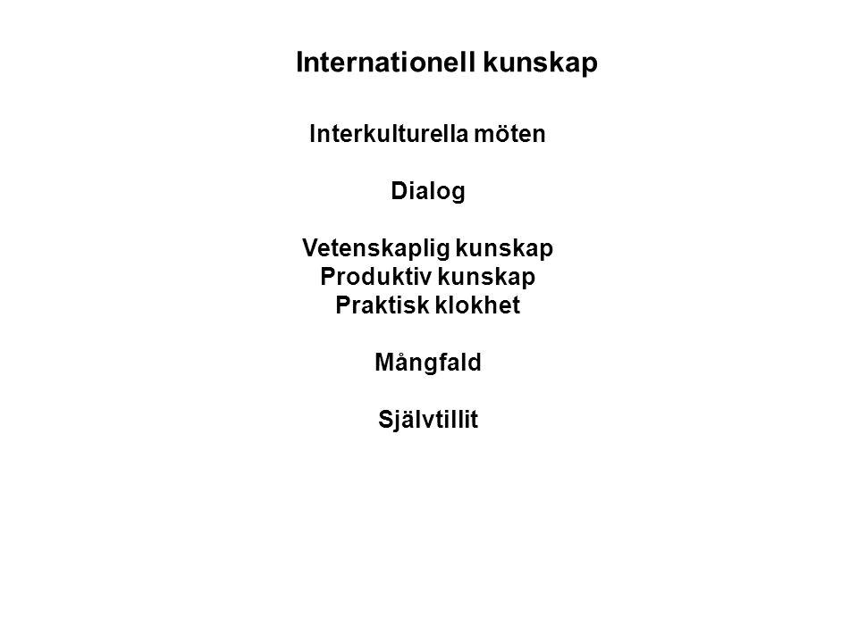 Internationell kunskap Interkulturella möten Dialog Vetenskaplig kunskap Produktiv kunskap Praktisk klokhet Mångfald Självtillit