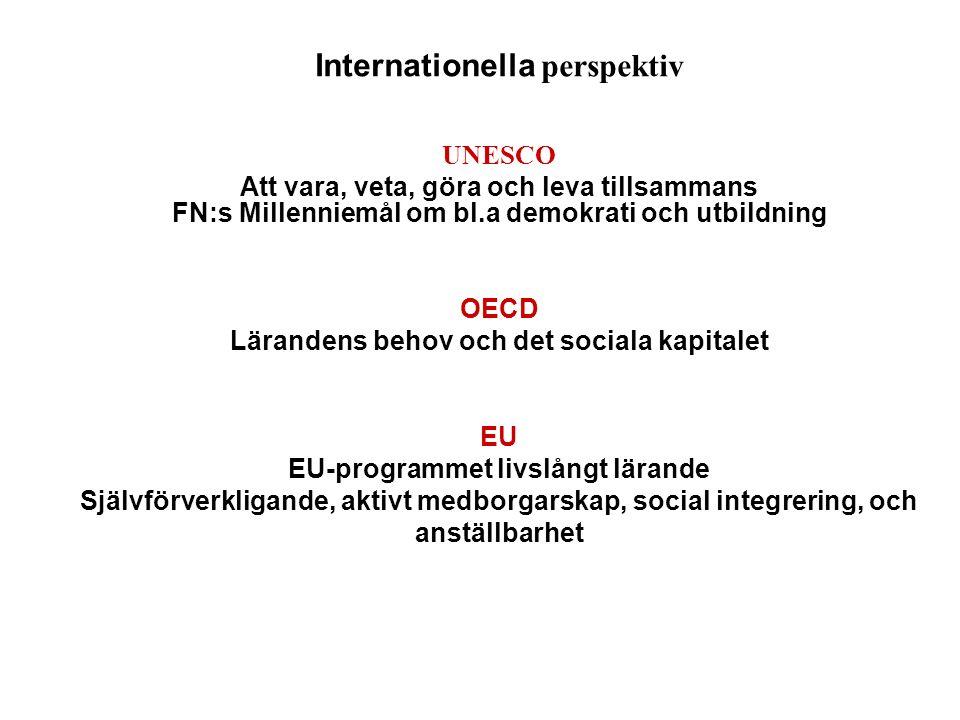 Internationella perspektiv UNESCO Att vara, veta, göra och leva tillsammans FN:s Millenniemål om bl.a demokrati och utbildning OECD Lärandens behov och det sociala kapitalet EU EU-programmet livslångt lärande Självförverkligande, aktivt medborgarskap, social integrering, och anställbarhet