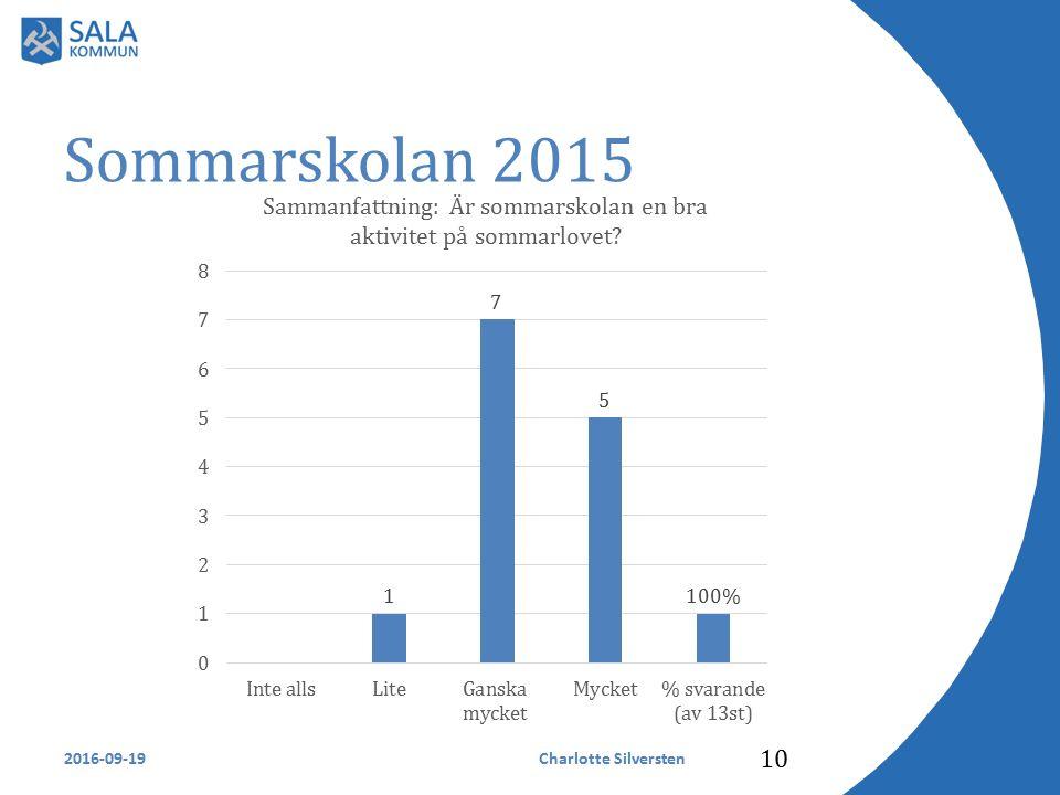 Sommarskolan 2015 10 2016-09-19Charlotte Silversten