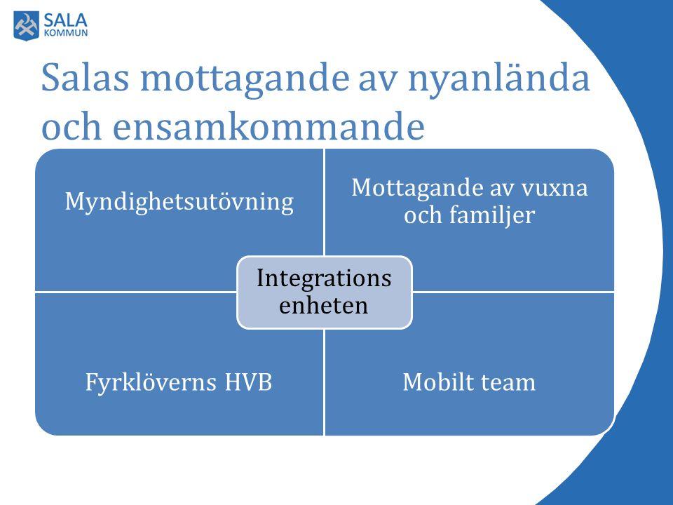 Salas mottagande av nyanlända och ensamkommande Myndighetsutövning Mottagande av vuxna och familjer Fyrklöverns HVBMobilt team Integrations enheten