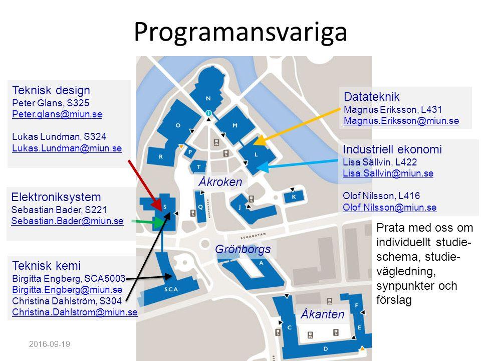 Campus Sundsvall 2016-09-19 Parkeringsplats Bibliotek, LRC, studentkåren L2 Servicecenter N2 (MIUN-kort, helpdesk, lånedator, betala utskrifter) Cafe, restaurang, pentry L1 Kopieringen O2 Åkroken Åkanten Grönborgs NMT-fakultetens administration R3 Tentamenslokaler: Ofta men inte alltid R1 och C