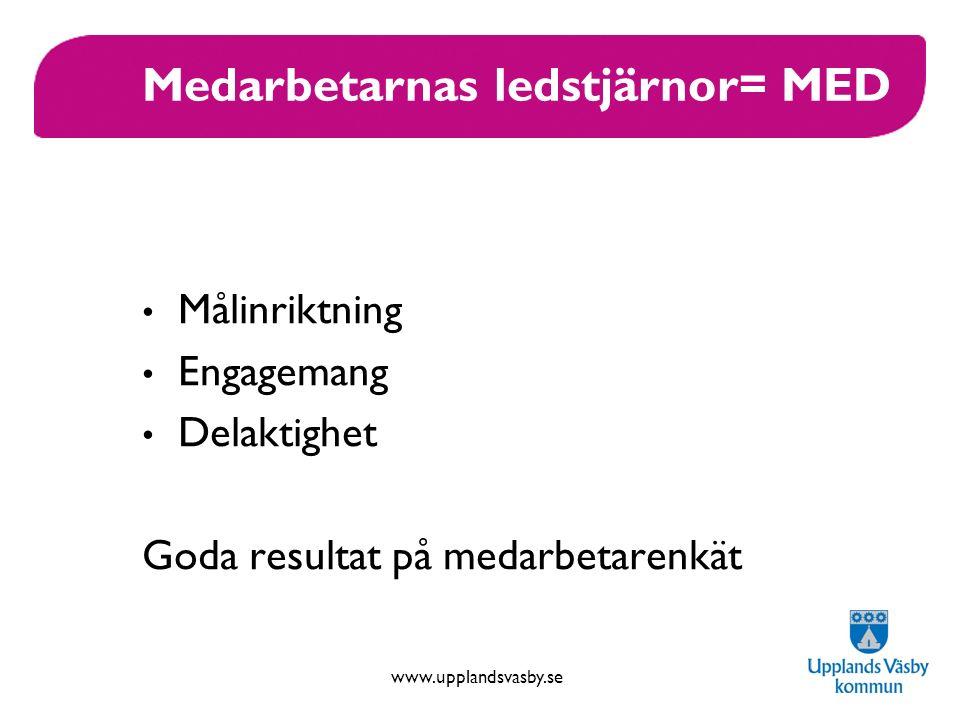 www.upplandsvasby.se Medarbetarnas ledstjärnor= MED Målinriktning Engagemang Delaktighet Goda resultat på medarbetarenkät