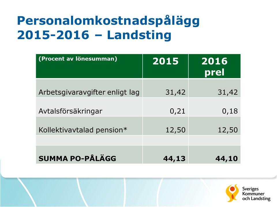 Personalomkostnadspålägg 2015-2016 – Landsting