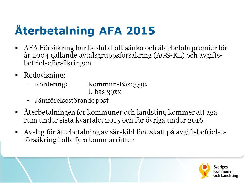 Återbetalning AFA 2015  AFA Försäkring har beslutat att sänka och återbetala premier för år 2004 gällande avtalsgruppsförsäkring (AGS-KL) och avgifts- befrielseförsäkringen  Redovisning: - Kontering: Kommun-Bas: 359x L-bas 39xx - Jämförelsestörande post  Återbetalningen för kommuner och landsting kommer att äga rum under sista kvartalet 2015 och för övriga under 2016  Avslag för återbetalning av särskild löneskatt på avgiftsbefrielse- försäkring i alla fyra kammarrätter