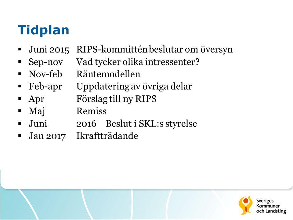 Tidplan  Juni 2015RIPS-kommittén beslutar om översyn  Sep-nov Vad tycker olika intressenter.