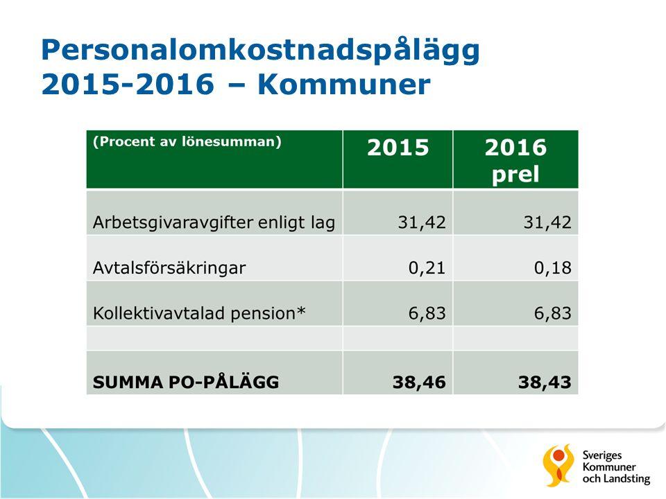 Personalomkostnadspålägg 2015-2016 – Kommuner