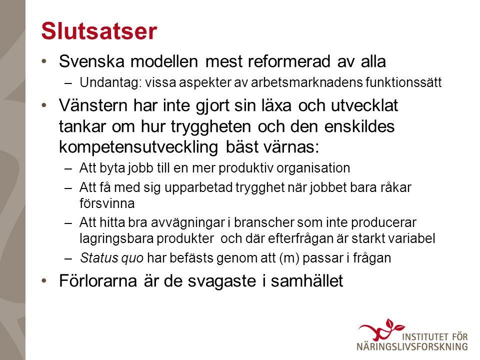 Slutsatser Svenska modellen mest reformerad av alla –Undantag: vissa aspekter av arbetsmarknadens funktionssätt Vänstern har inte gjort sin läxa och utvecklat tankar om hur tryggheten och den enskildes kompetensutveckling bäst värnas: –Att byta jobb till en mer produktiv organisation –Att få med sig upparbetad trygghet när jobbet bara råkar försvinna –Att hitta bra avvägningar i branscher som inte producerar lagringsbara produkter och där efterfrågan är starkt variabel –Status quo har befästs genom att (m) passar i frågan Förlorarna är de svagaste i samhället