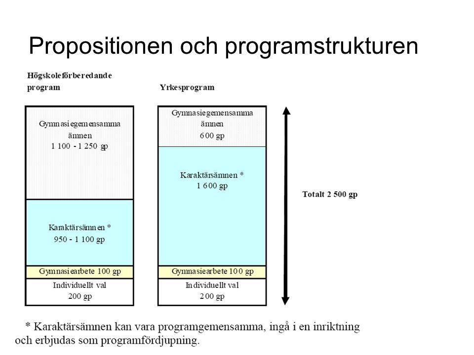 Propositionen och programstrukturen