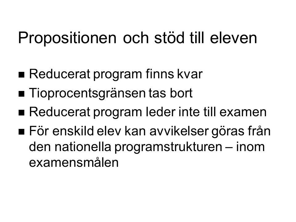 Propositionen och stöd till eleven Reducerat program finns kvar Tioprocentsgränsen tas bort Reducerat program leder inte till examen För enskild elev