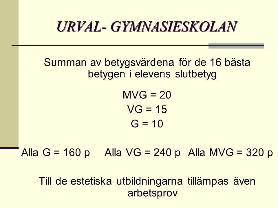 URVAL- GYMNASIESKOLAN Summan av betygsvärdena för de 16 bästa betygen i elevens slutbetyg MVG = 20 VG = 15 G = 10 Alla G = 160 pAlla VG = 240 pAlla MVG = 320 p Till de estetiska utbildningarna tillämpas även arbetsprov