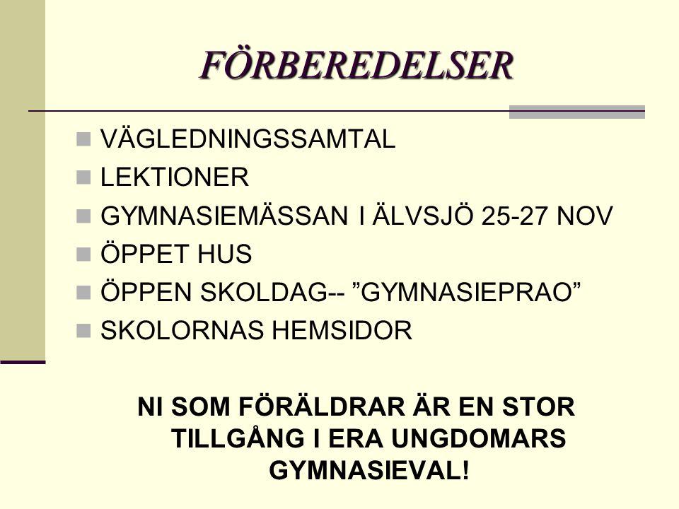 FÖRBEREDELSER VÄGLEDNINGSSAMTAL LEKTIONER GYMNASIEMÄSSAN I ÄLVSJÖ 25-27 NOV ÖPPET HUS ÖPPEN SKOLDAG-- GYMNASIEPRAO SKOLORNAS HEMSIDOR NI SOM FÖRÄLDRAR ÄR EN STOR TILLGÅNG I ERA UNGDOMARS GYMNASIEVAL!