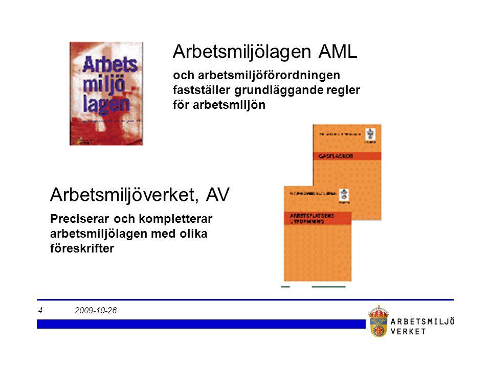 2009-10-264 och arbetsmiljöförordningen fastställer grundläggande regler för arbetsmiljön Arbetsmiljölagen AML Preciserar och kompletterar arbetsmiljölagen med olika föreskrifter Arbetsmiljöverket, AV