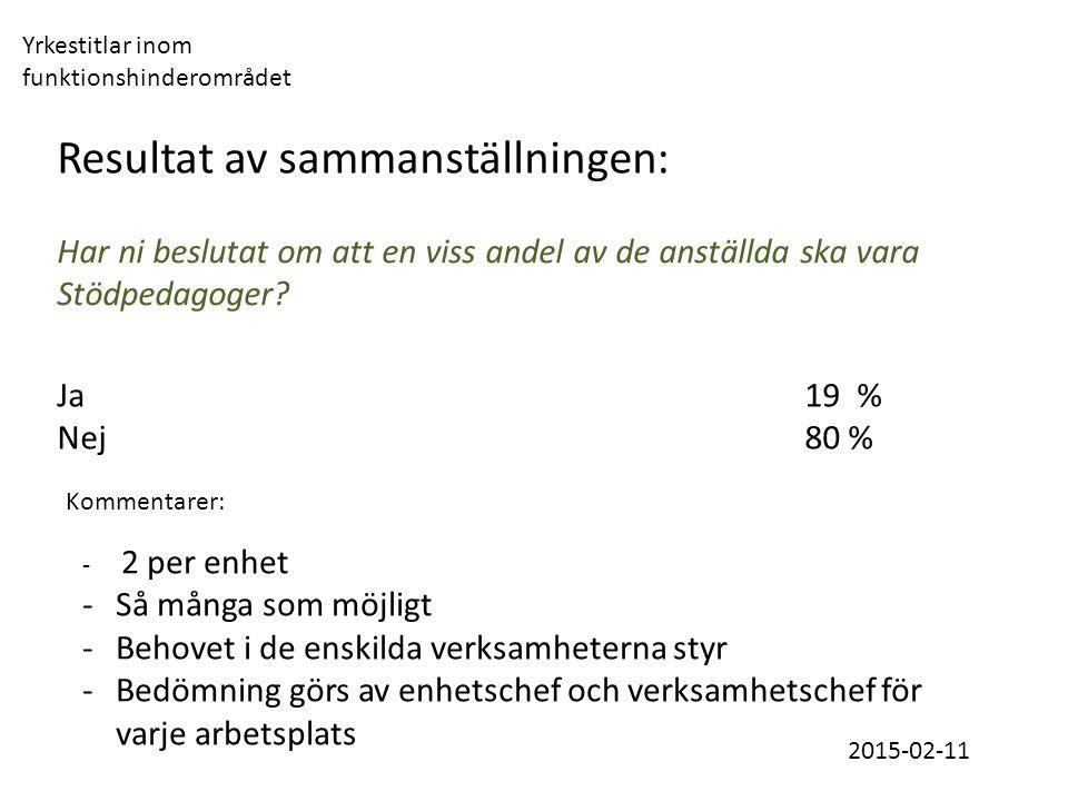 Resultat av sammanställningen: 2015-02-11 Har ni beslutat om att en viss andel av de anställda ska vara Stödpedagoger? Ja 19 % Nej 80 % Kommentarer: -