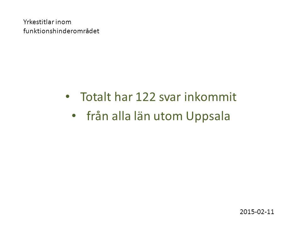 Totalt har 122 svar inkommit från alla län utom Uppsala 2015-02-11 Yrkestitlar inom funktionshinderområdet