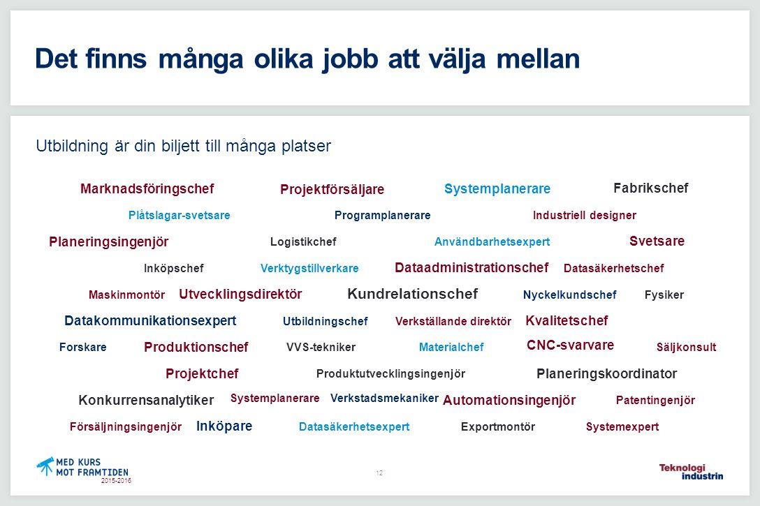 2015-2016 Det finns många olika jobb att välja mellan Utbildning är din biljett till många platser 12 Industriell designer Systemplanerare Användbarhe