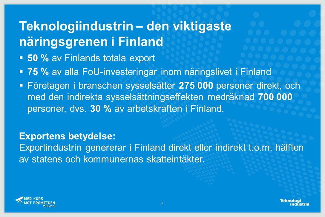 2 Teknologiindustrin – den viktigaste näringsgrenen i Finland  50 % av Finlands totala export  75 % av alla FoU-investeringar inom näringslivet i Fi