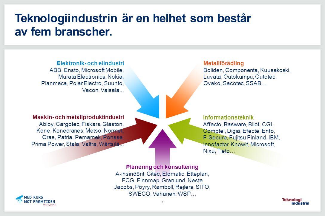 2015-2016 Teknologiindustrin är en helhet som består av fem branscher.