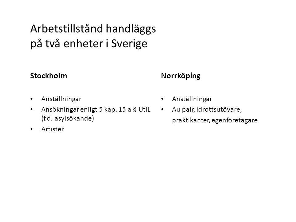 Arbetstillstånd handläggs på två enheter i Sverige Norrköping Anställningar Au pair, idrottsutövare, praktikanter, egenföretagare Stockholm Anställningar Ansökningar enligt 5 kap.