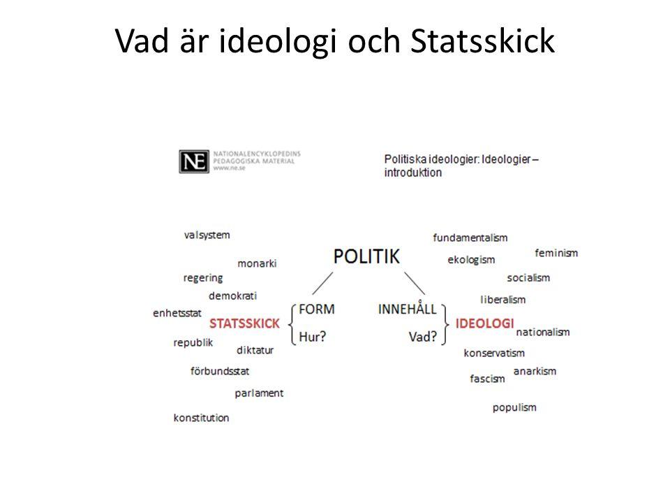 Vad är ideologi och Statsskick