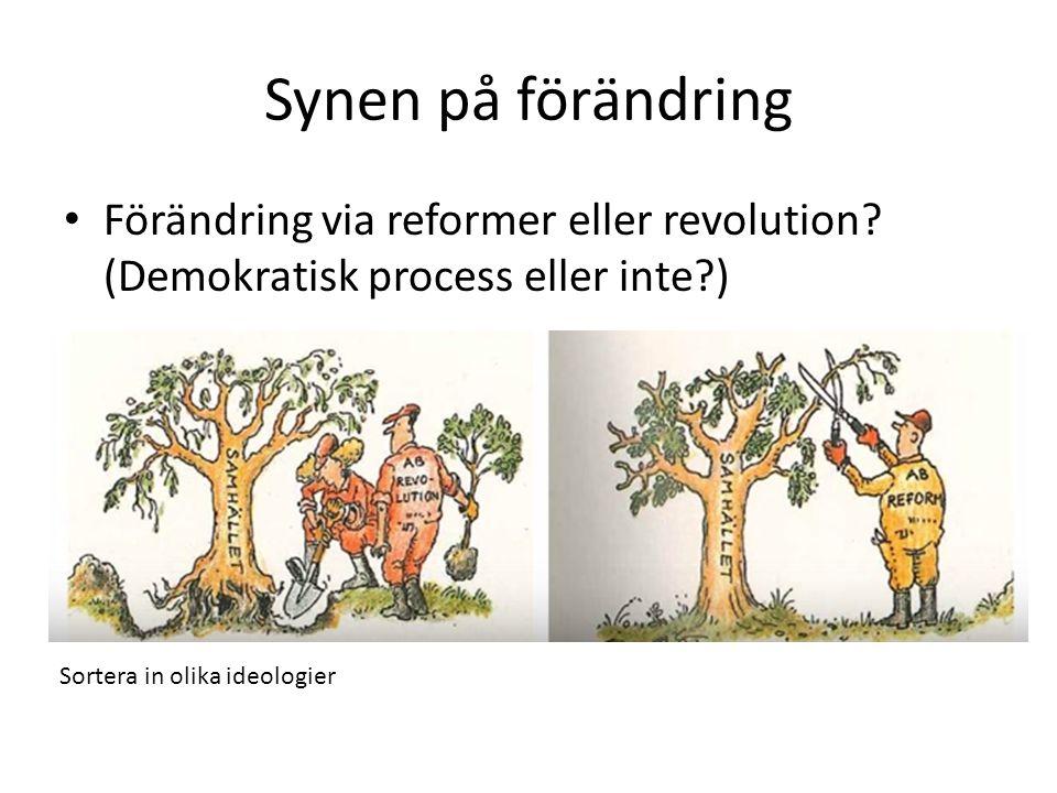 Synen på förändring Förändring via reformer eller revolution? (Demokratisk process eller inte?) Sortera in olika ideologier