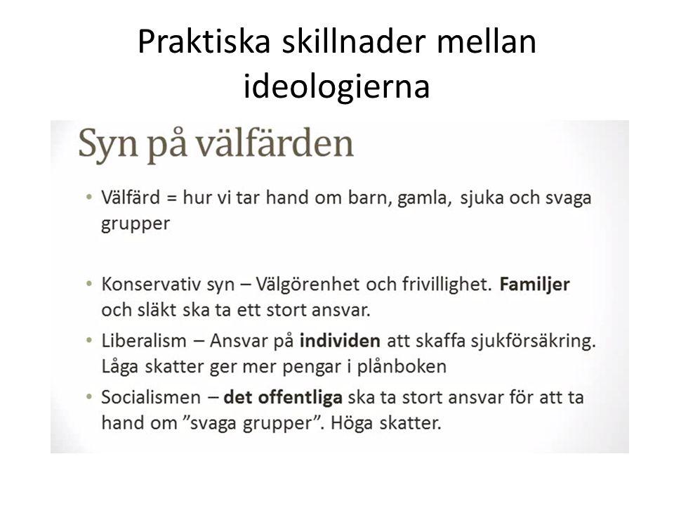 Praktiska skillnader mellan ideologierna