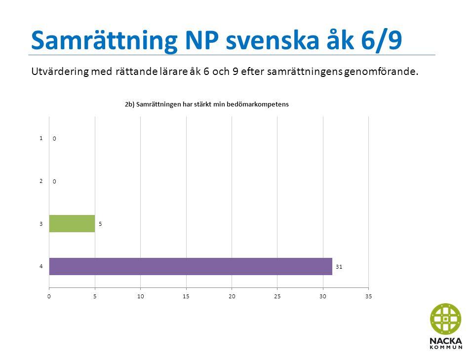 Samrättning NP svenska åk 6/9 Utvärdering med rättande lärare åk 6 och 9 efter samrättningens genomförande.