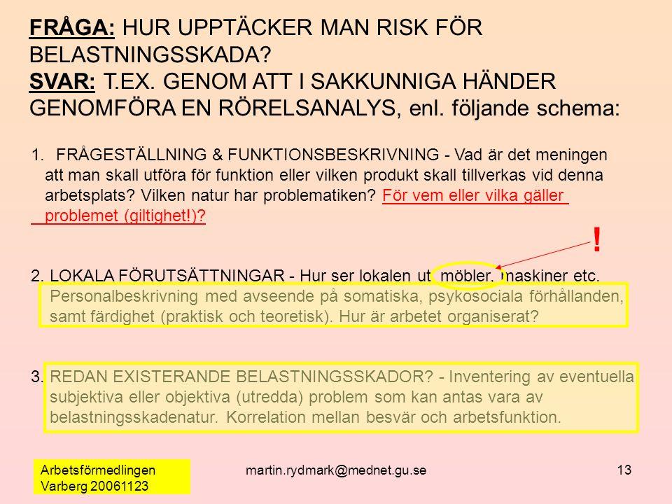 Arbetsförmedlingen Varberg 20061123 martin.rydmark@mednet.gu.se13 FRÅGA: HUR UPPTÄCKER MAN RISK FÖR BELASTNINGSSKADA.