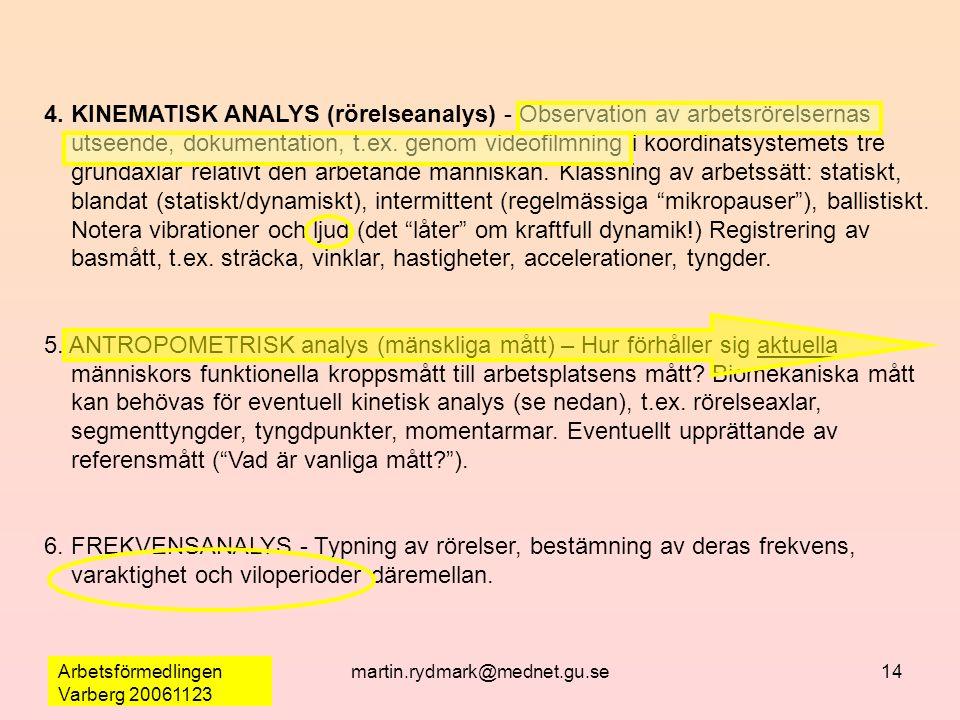 Arbetsförmedlingen Varberg 20061123 martin.rydmark@mednet.gu.se14 4. KINEMATISK ANALYS (rörelseanalys) - Observation av arbetsrörelsernas utseende, do