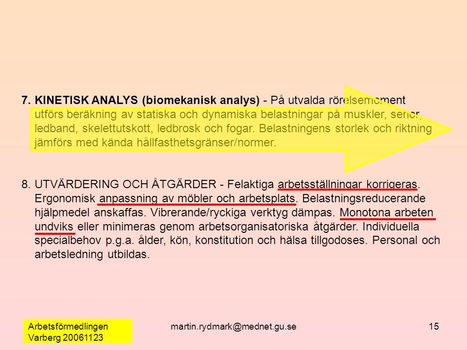 Arbetsförmedlingen Varberg 20061123 martin.rydmark@mednet.gu.se15 7. KINETISK ANALYS (biomekanisk analys) - På utvalda rörelsemoment utförs beräkning