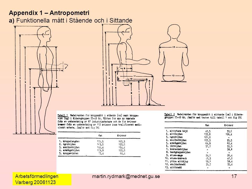 Arbetsförmedlingen Varberg 20061123 martin.rydmark@mednet.gu.se17 Appendix 1 – Antropometri a) Funktionella mått i Stående och i Sittande