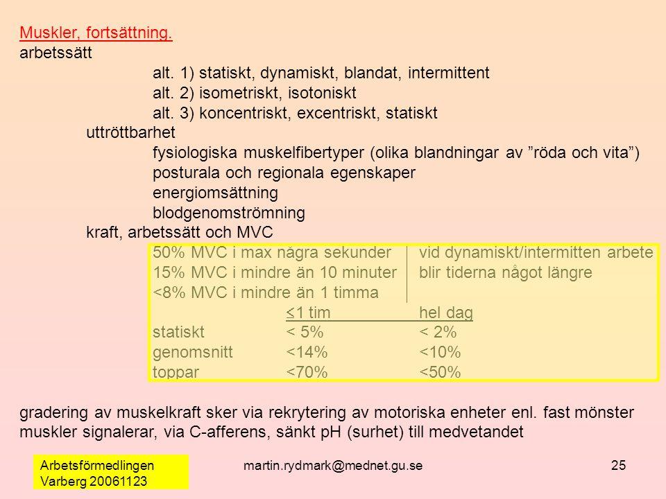 Arbetsförmedlingen Varberg 20061123 martin.rydmark@mednet.gu.se25 Muskler, fortsättning. arbetssätt alt. 1) statiskt, dynamiskt, blandat, intermittent
