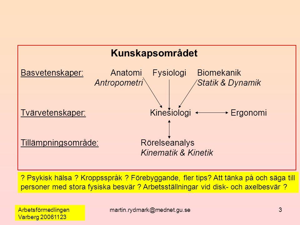 Arbetsförmedlingen Varberg 20061123 martin.rydmark@mednet.gu.se3 Kunskapsområdet Basvetenskaper:Anatomi Fysiologi Biomekanik Antropometri Statik & Dynamik Tvärvetenskaper: KinesiologiErgonomi Tillämpningsområde:Rörelseanalys Kinematik & Kinetik .
