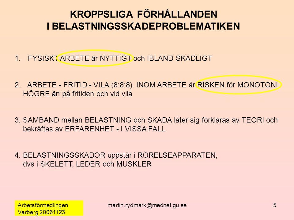 Arbetsförmedlingen Varberg 20061123 martin.rydmark@mednet.gu.se5 KROPPSLIGA FÖRHÅLLANDEN I BELASTNINGSSKADEPROBLEMATIKEN 1. FYSISKT ARBETE är NYTTIGT