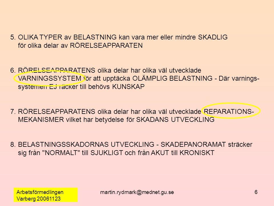 Arbetsförmedlingen Varberg 20061123 martin.rydmark@mednet.gu.se6 5. OLIKA TYPER av BELASTNING kan vara mer eller mindre SKADLIG för olika delar av RÖR