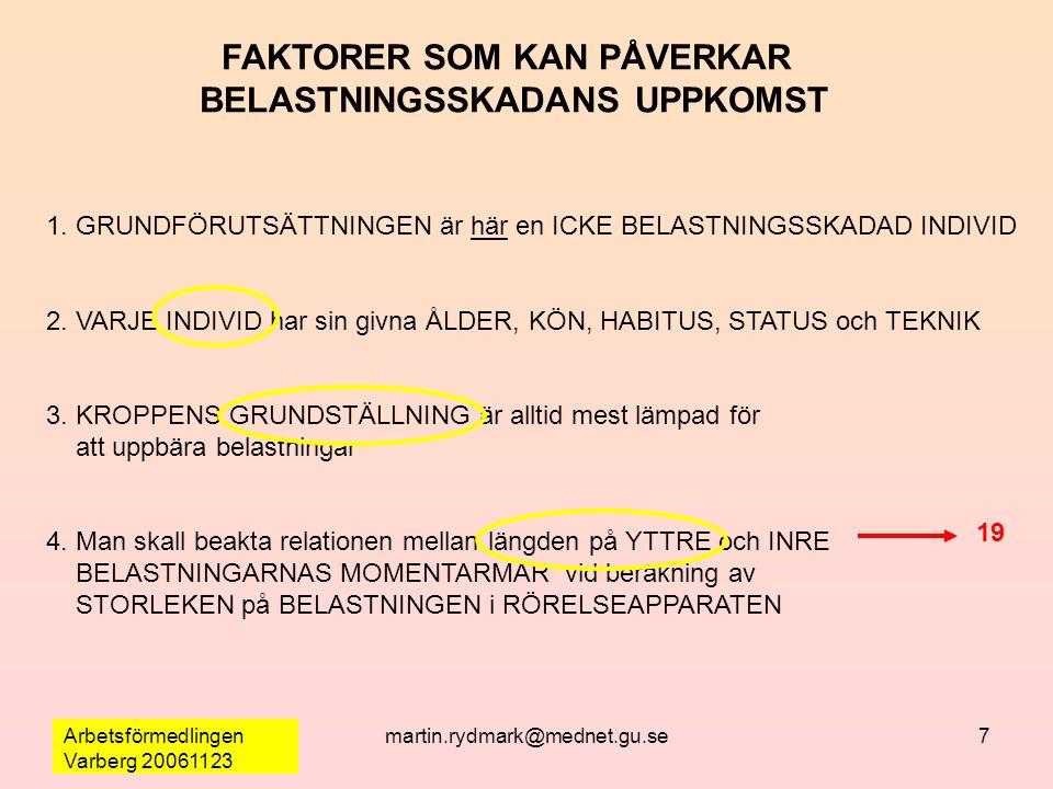 Arbetsförmedlingen Varberg 20061123 martin.rydmark@mednet.gu.se7 FAKTORER SOM KAN PÅVERKAR BELASTNINGSSKADANS UPPKOMST 1. GRUNDFÖRUTSÄTTNINGEN är här