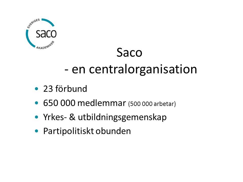 Saco - en centralorganisation 23 förbund 650 000 medlemmar (500 000 arbetar) Yrkes- & utbildningsgemenskap Partipolitiskt obunden