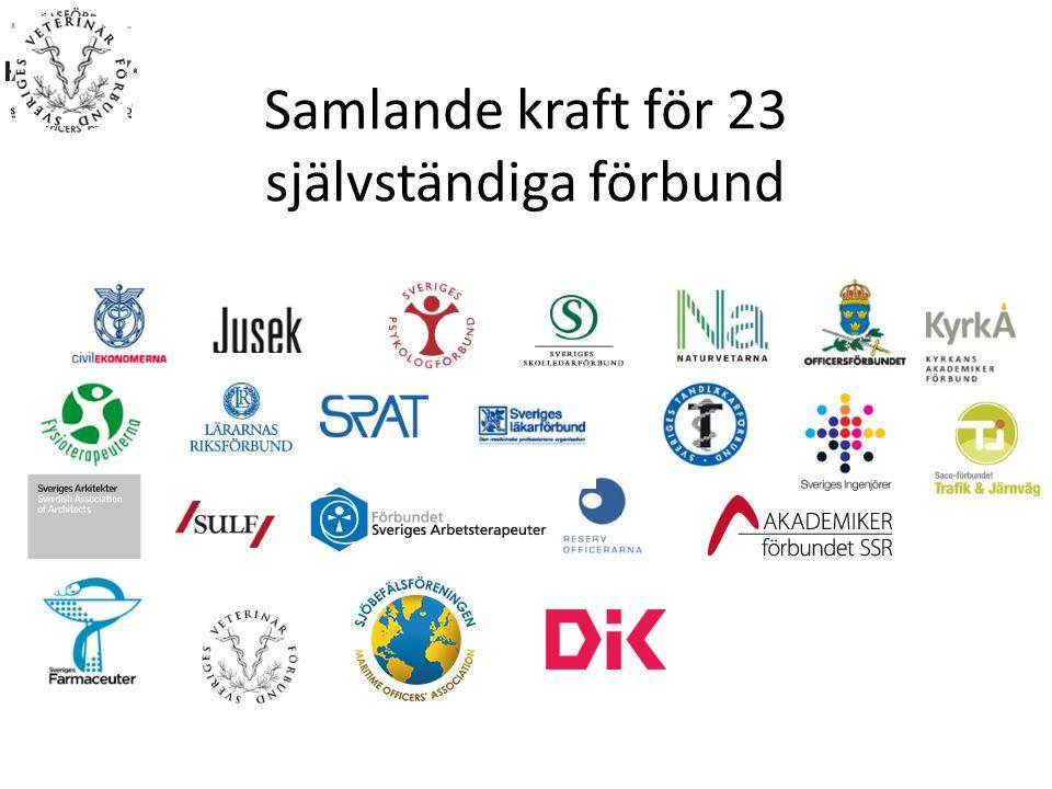 Samlande kraft för 23 självständiga förbund