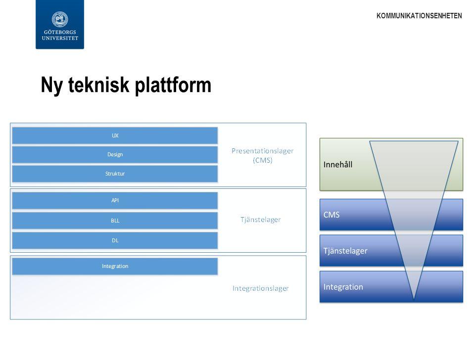 Ny teknisk plattform KOMMUNIKATIONSENHETEN