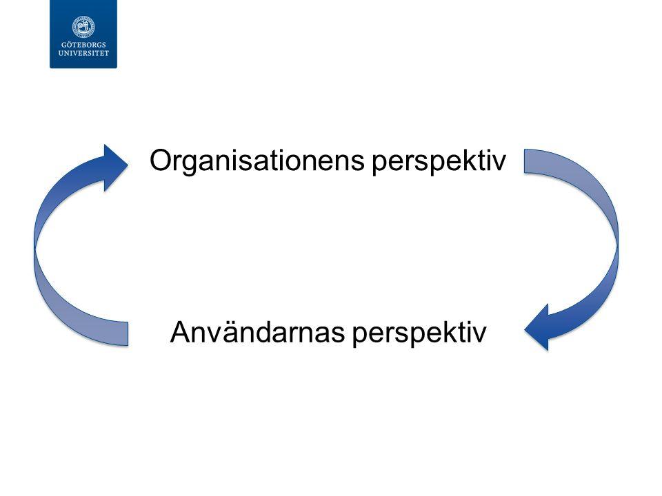 Organisationens perspektiv Användarnas perspektiv