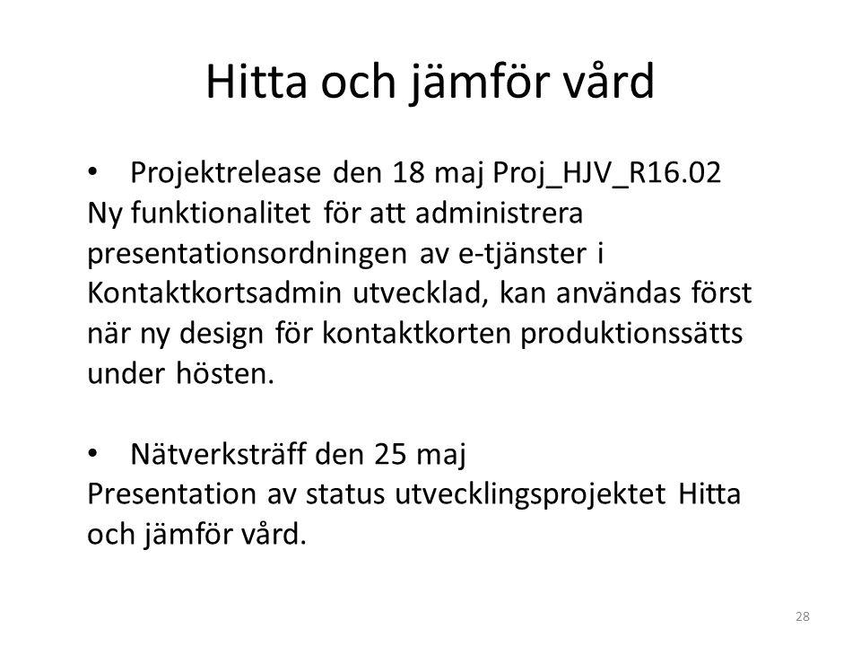 Hitta och jämför vård 28 Projektrelease den 18 maj Proj_HJV_R16.02 Ny funktionalitet för att administrera presentationsordningen av e-tjänster i Kontaktkortsadmin utvecklad, kan användas först när ny design för kontaktkorten produktionssätts under hösten.
