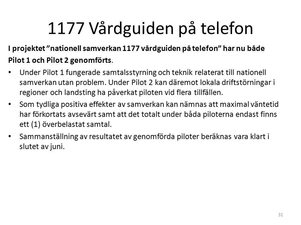 1177 Vårdguiden på telefon 31 I projektet nationell samverkan 1177 vårdguiden på telefon har nu både Pilot 1 och Pilot 2 genomförts.