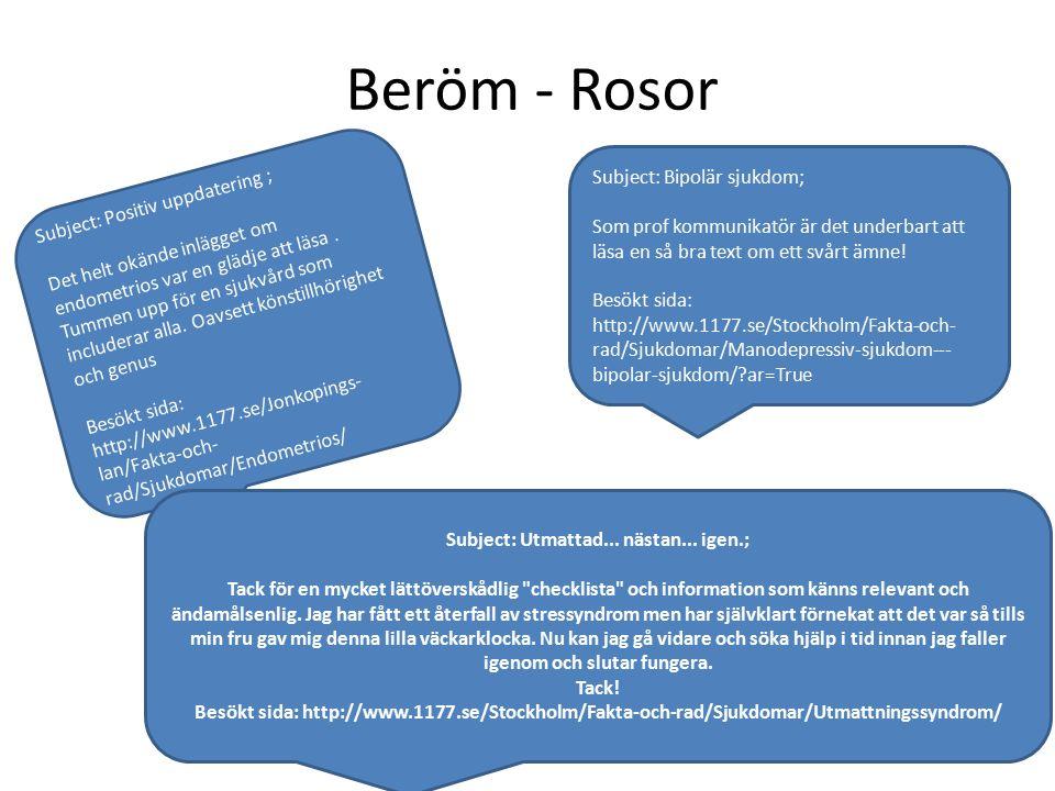 Beröm - Rosor Subject: Positiv uppdatering ; Det helt okände inlägget om endometrios var en glädje att läsa.